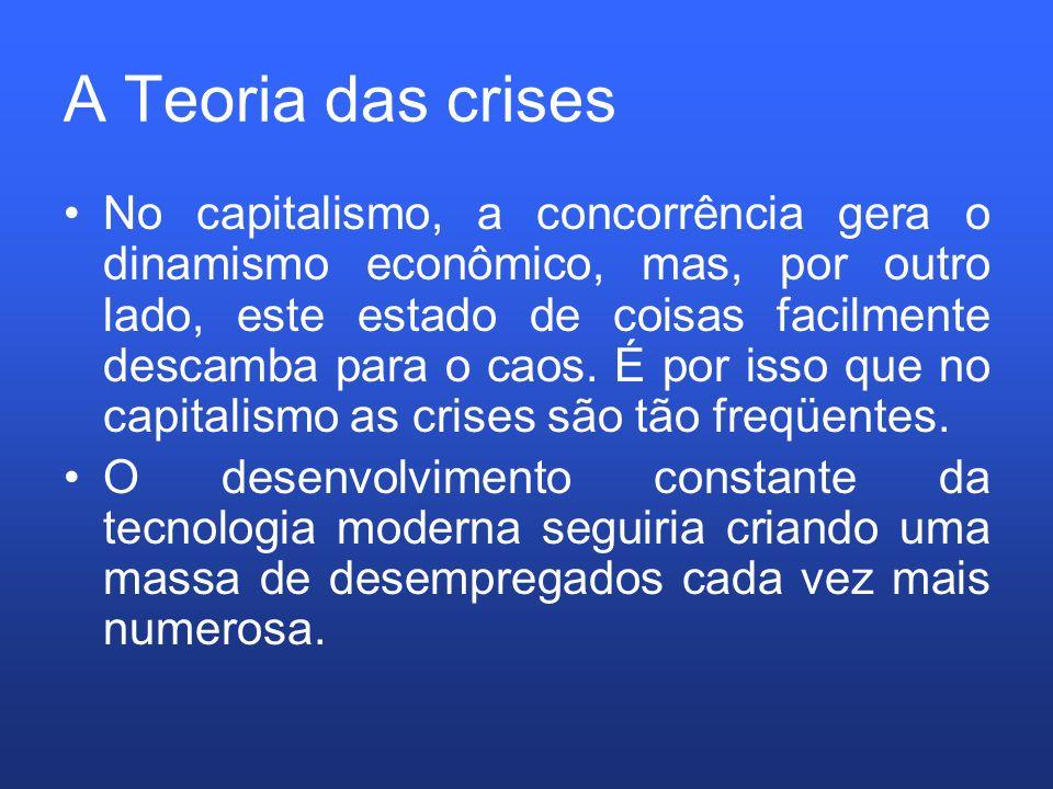 A Teoria das crises No capitalismo, a concorrência gera o dinamismo econômico, mas, por outro lado, este estado de coisas facilmente descamba para o c