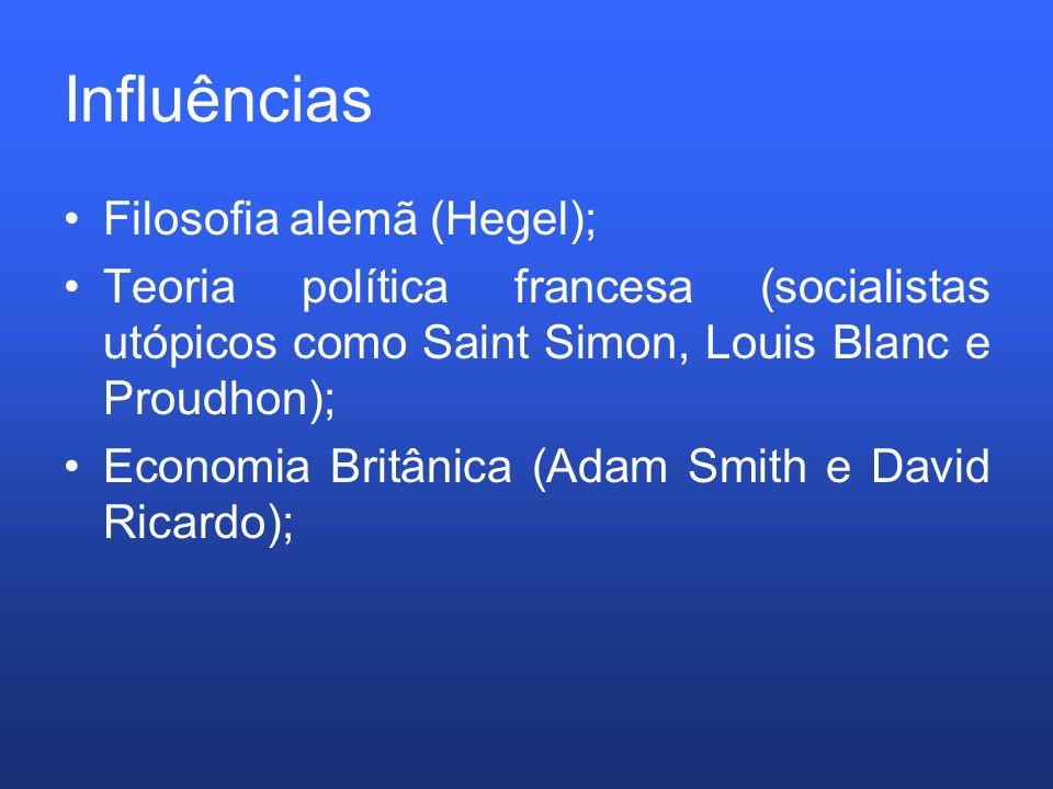 Influências Filosofia alemã (Hegel); Teoria política francesa (socialistas utópicos como Saint Simon, Louis Blanc e Proudhon); Economia Britânica (Ada
