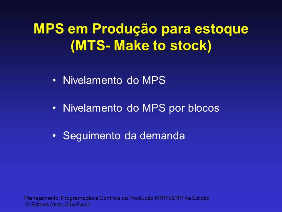 Planejamento, Programação e Controle da Produção MRPII/ERP, 4a Edição © Editora Atlas, São Paulo MPS em Produção para estoque (MTS- Make to stock) Nivelamento do MPS Nivelamento do MPS por blocos Seguimento da demanda