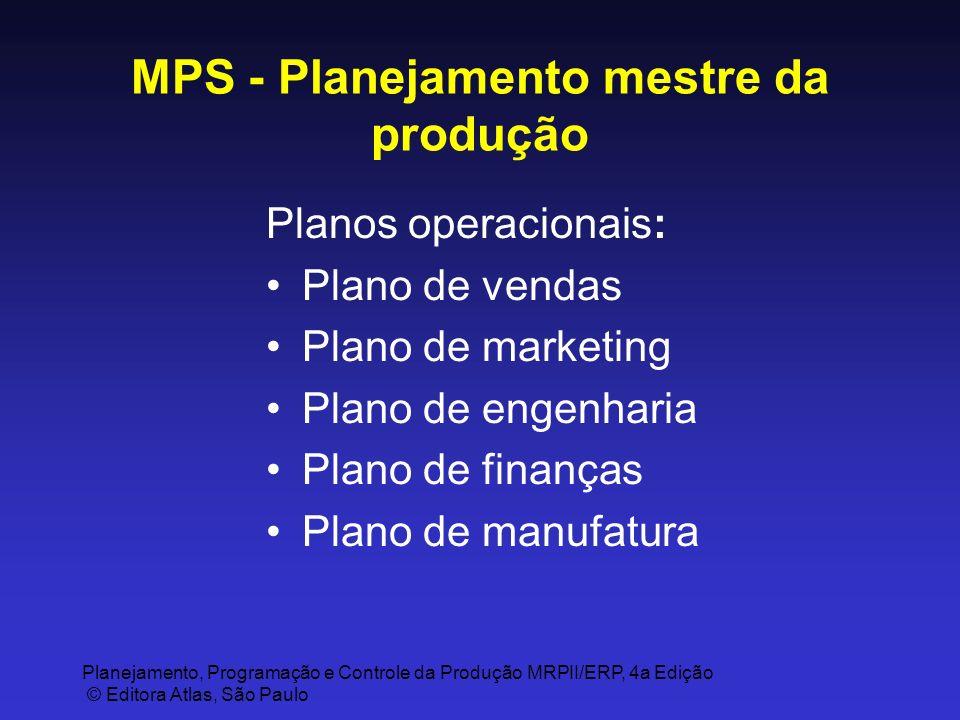 Planejamento, Programação e Controle da Produção MRPII/ERP, 4a Edição © Editora Atlas, São Paulo MPS - Planejamento mestre da produção Planos operacionais: Plano de vendas Plano de marketing Plano de engenharia Plano de finanças Plano de manufatura