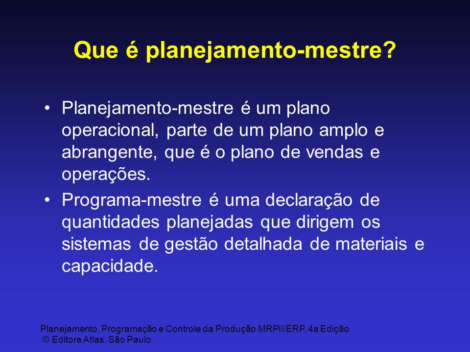 Planejamento, Programação e Controle da Produção MRPII/ERP, 4a Edição © Editora Atlas, São Paulo Que é planejamento-mestre? Planejamento-mestre é um p