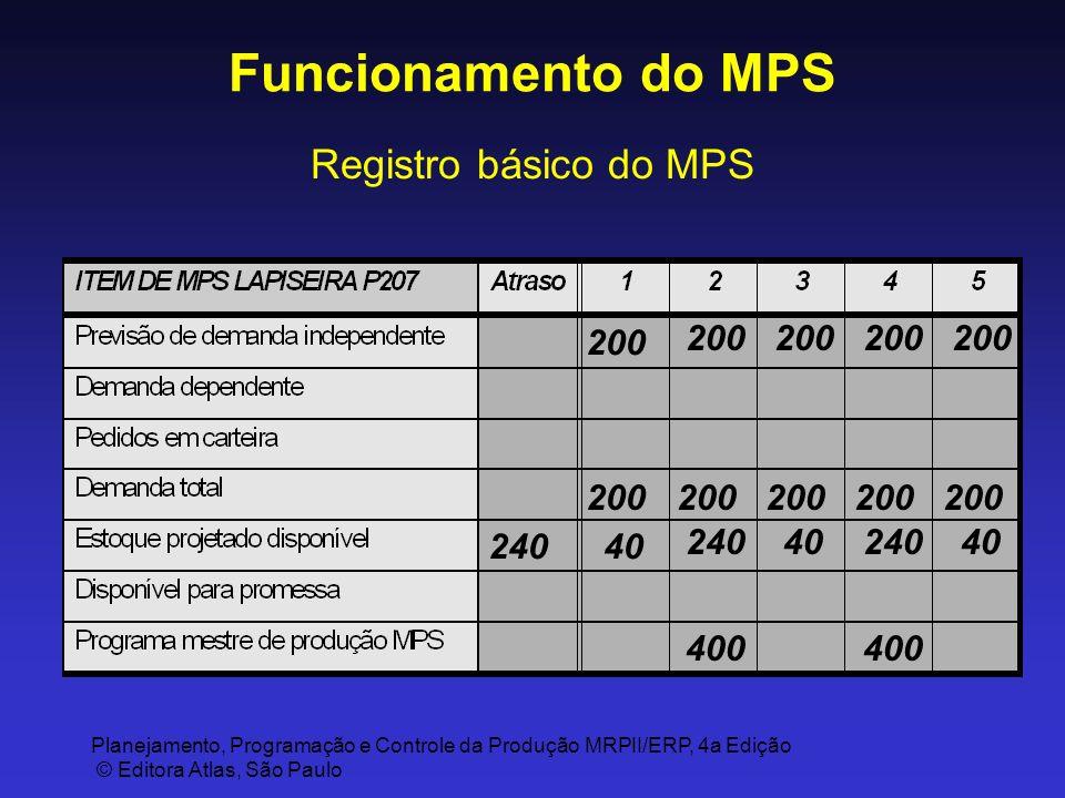 Planejamento, Programação e Controle da Produção MRPII/ERP, 4a Edição © Editora Atlas, São Paulo Funcionamento do MPS Registro básico do MPS 240 200 4
