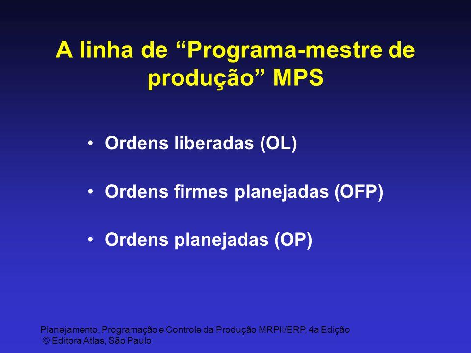 Planejamento, Programação e Controle da Produção MRPII/ERP, 4a Edição © Editora Atlas, São Paulo A linha de Programa-mestre de produção MPS Ordens liberadas (OL) Ordens firmes planejadas (OFP) Ordens planejadas (OP)