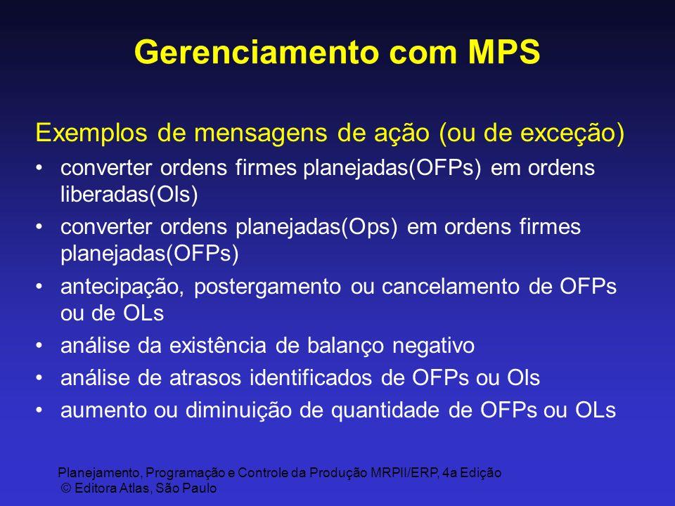 Planejamento, Programação e Controle da Produção MRPII/ERP, 4a Edição © Editora Atlas, São Paulo Gerenciamento com MPS Exemplos de mensagens de ação (