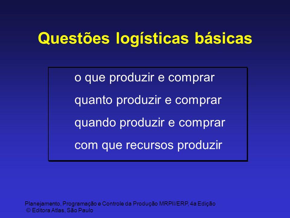 Planejamento, Programação e Controle da Produção MRPII/ERP, 4a Edição © Editora Atlas, São Paulo Questões logísticas básicas o que produzir e comprar