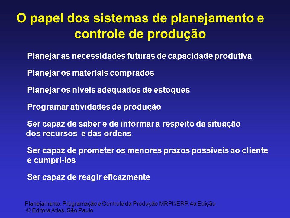 Planejamento, Programação e Controle da Produção MRPII/ERP, 4a Edição © Editora Atlas, São Paulo O papel dos sistemas de planejamento e controle de pr