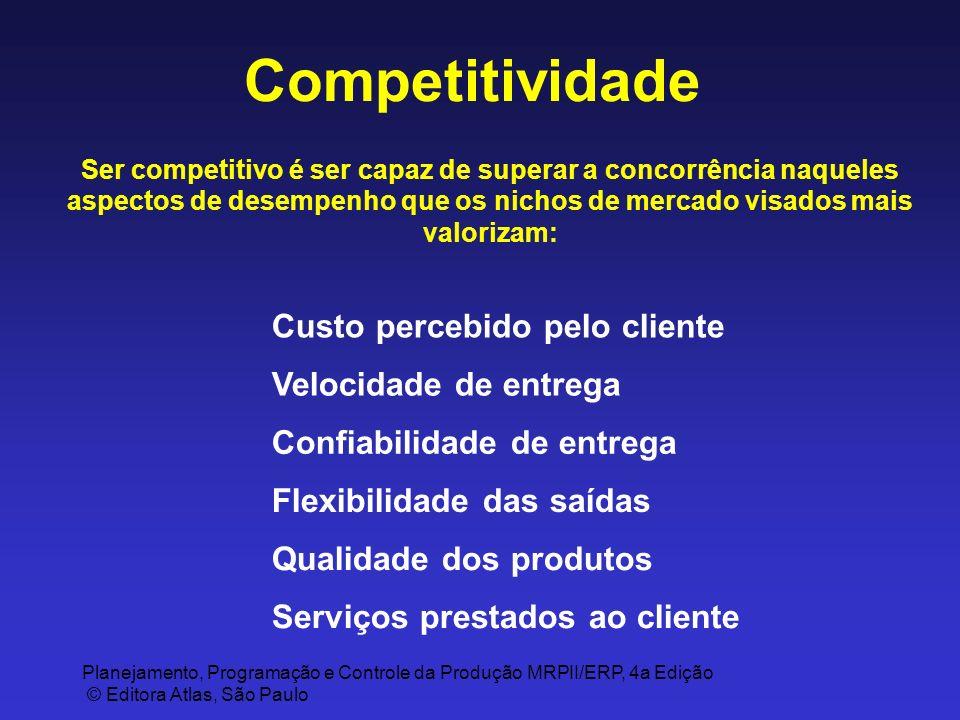 Planejamento, Programação e Controle da Produção MRPII/ERP, 4a Edição © Editora Atlas, São Paulo Competitividade Ser competitivo é ser capaz de supera