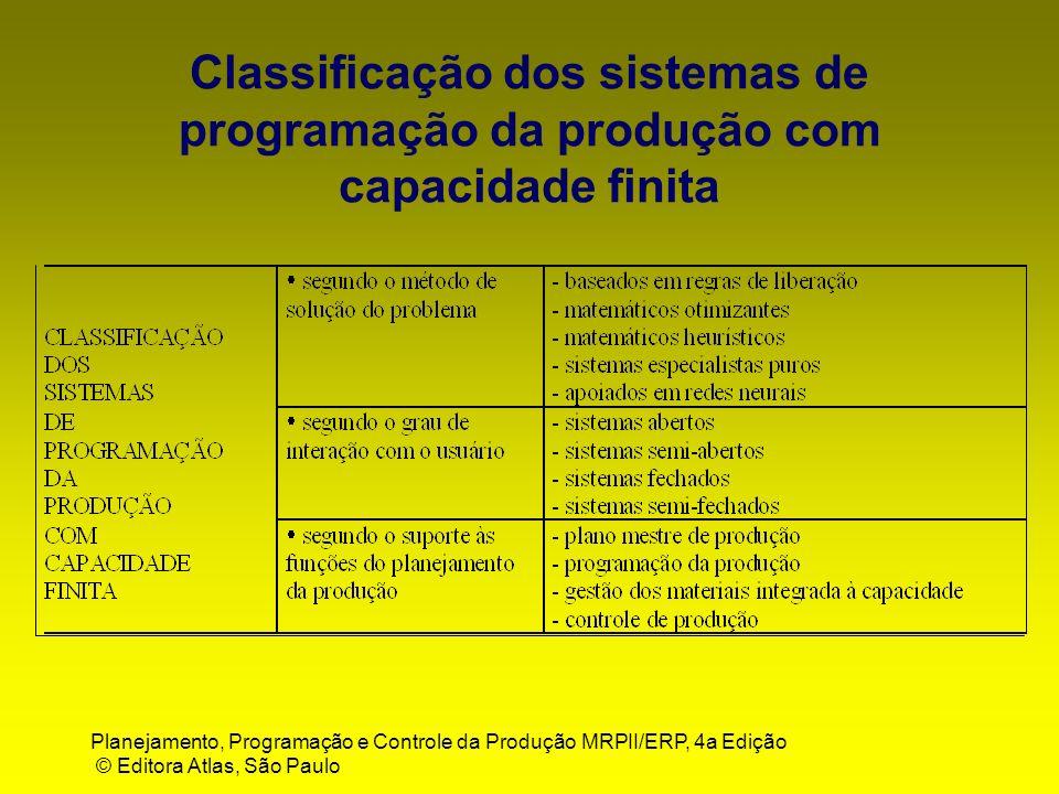 Planejamento, Programação e Controle da Produção MRPII/ERP, 4a Edição © Editora Atlas, São Paulo Classificação dos sistemas de programação da produção