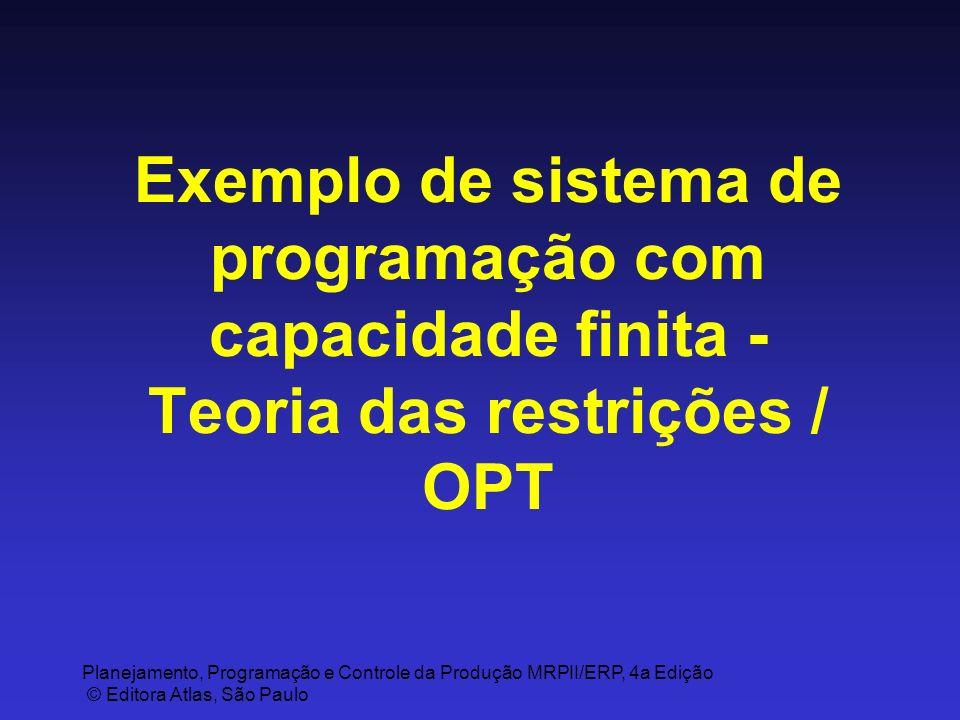 Planejamento, Programação e Controle da Produção MRPII/ERP, 4a Edição © Editora Atlas, São Paulo Exemplo de sistema de programação com capacidade fini
