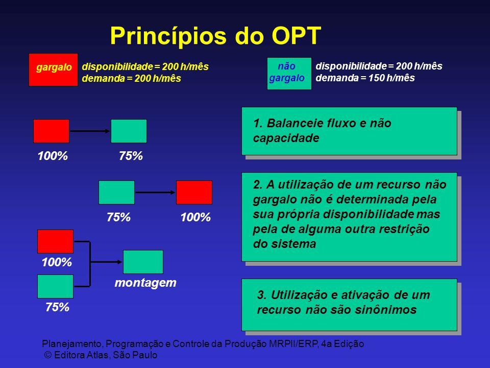 Planejamento, Programação e Controle da Produção MRPII/ERP, 4a Edição © Editora Atlas, São Paulo Princípios do OPT gargalo disponibilidade = 200 h/mês