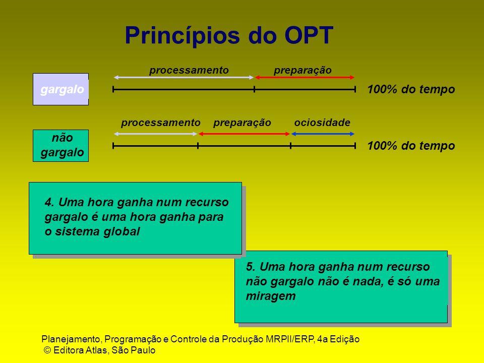 Planejamento, Programação e Controle da Produção MRPII/ERP, 4a Edição © Editora Atlas, São Paulo gargalo não gargalo processamentopreparação processam
