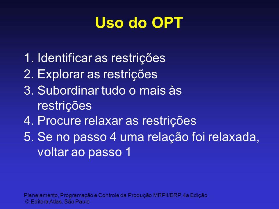 Planejamento, Programação e Controle da Produção MRPII/ERP, 4a Edição © Editora Atlas, São Paulo Uso do OPT 1. Identificar as restrições 3. Subordinar