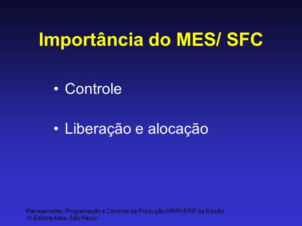 Planejamento, Programação e Controle da Produção MRPII/ERP, 4a Edição © Editora Atlas, São Paulo Importância do MES/ SFC Controle Liberação e alocação