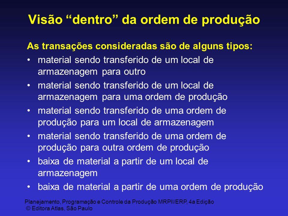 Planejamento, Programação e Controle da Produção MRPII/ERP, 4a Edição © Editora Atlas, São Paulo Visão dentro da ordem de produção As transações consi