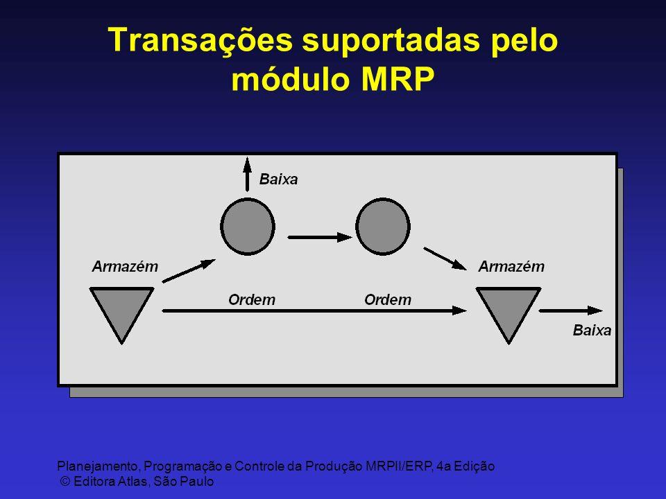 Planejamento, Programação e Controle da Produção MRPII/ERP, 4a Edição © Editora Atlas, São Paulo Transações suportadas pelo módulo MRP