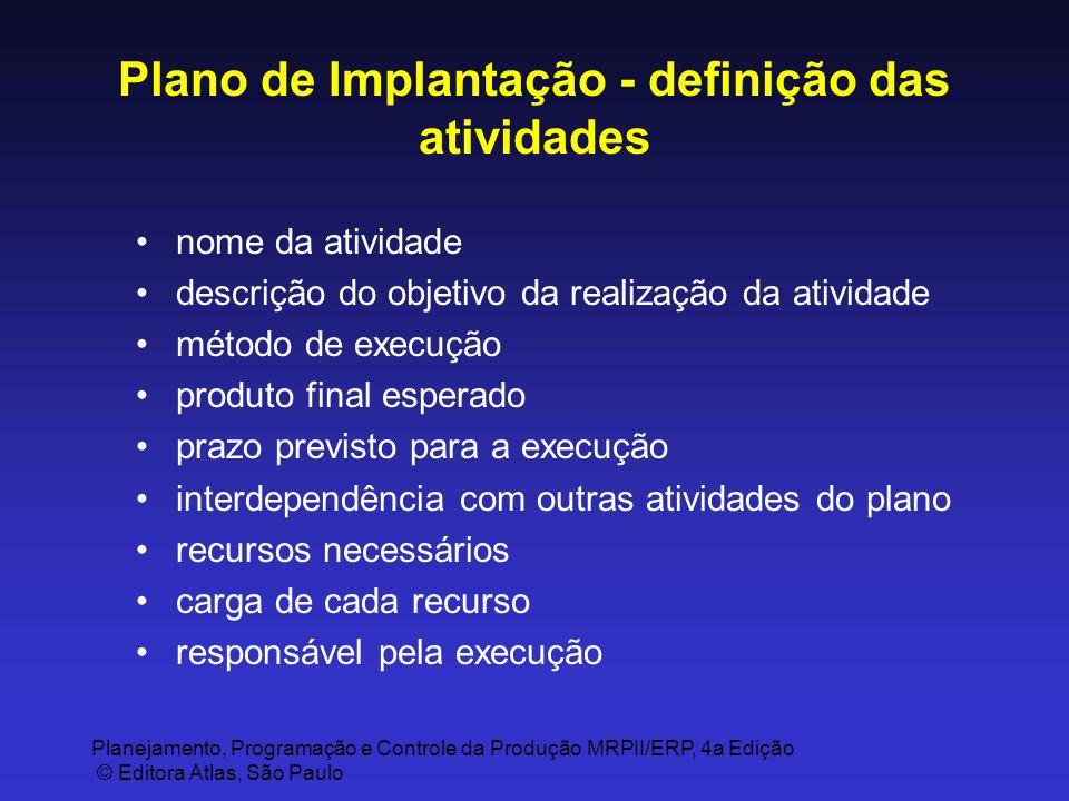 Planejamento, Programação e Controle da Produção MRPII/ERP, 4a Edição © Editora Atlas, São Paulo Plano de Implantação - definição das atividades nome