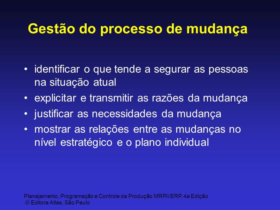 Planejamento, Programação e Controle da Produção MRPII/ERP, 4a Edição © Editora Atlas, São Paulo Gestão do processo de mudança identificar o que tende