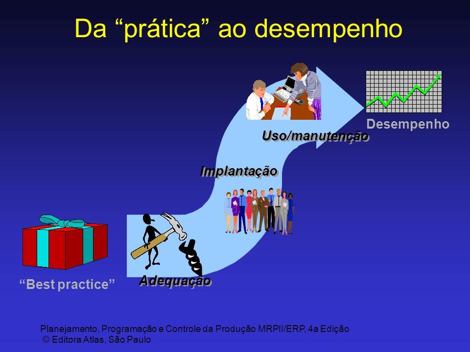 Planejamento, Programação e Controle da Produção MRPII/ERP, 4a Edição © Editora Atlas, São Paulo Da prática ao desempenho Best practice Desempenho Ade