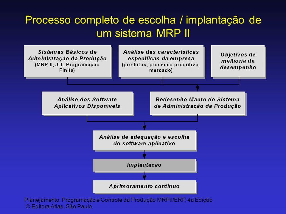 Planejamento, Programação e Controle da Produção MRPII/ERP, 4a Edição © Editora Atlas, São Paulo Processo completo de escolha / implantação de um sist