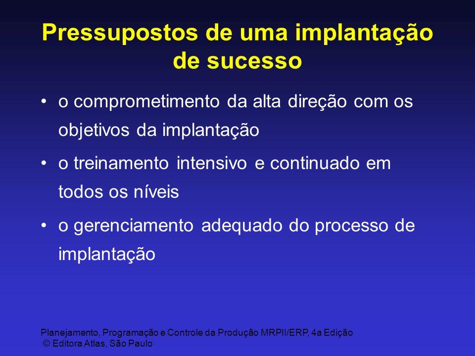 Planejamento, Programação e Controle da Produção MRPII/ERP, 4a Edição © Editora Atlas, São Paulo Pressupostos de uma implantação de sucesso o comprome