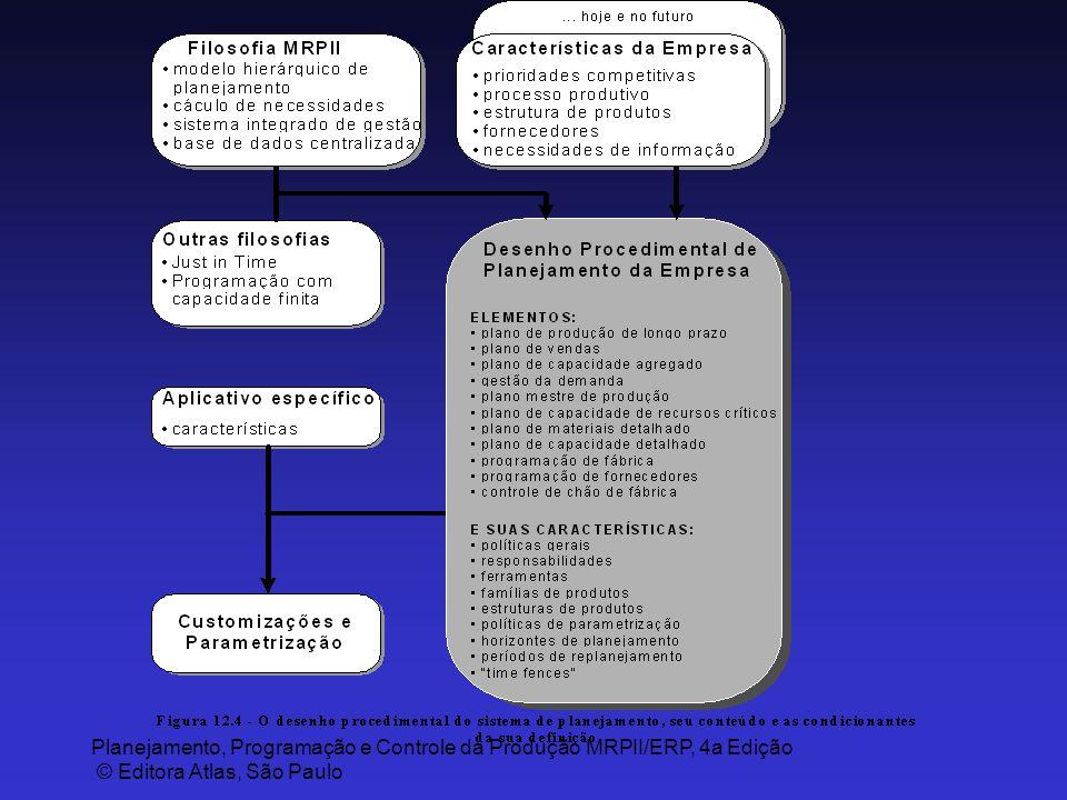 Planejamento, Programação e Controle da Produção MRPII/ERP, 4a Edição © Editora Atlas, São Paulo
