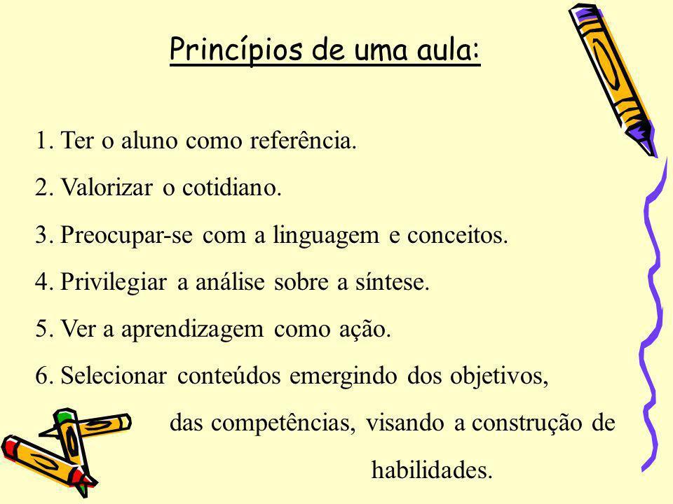Princípios de uma aula: 1.Ter o aluno como referência. 2.Valorizar o cotidiano. 3.Preocupar-se com a linguagem e conceitos. 4.Privilegiar a análise so