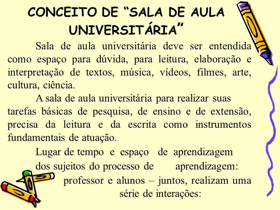 CONCEITO DE SALA DE AULA UNIVERSITÁRIA Sala de aula universitária deve ser entendida como espaço para dúvida, para leitura, elaboração e interpretação