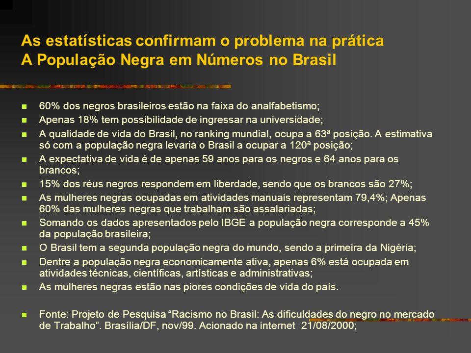 As estatísticas confirmam o problema na prática A População Negra em Números no Brasil 60% dos negros brasileiros estão na faixa do analfabetismo; Ape