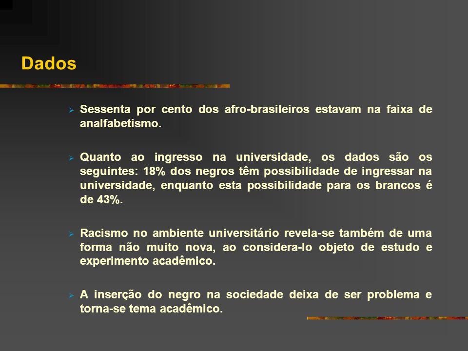 Dados Sessenta por cento dos afro-brasileiros estavam na faixa de analfabetismo. Quanto ao ingresso na universidade, os dados são os seguintes: 18% do