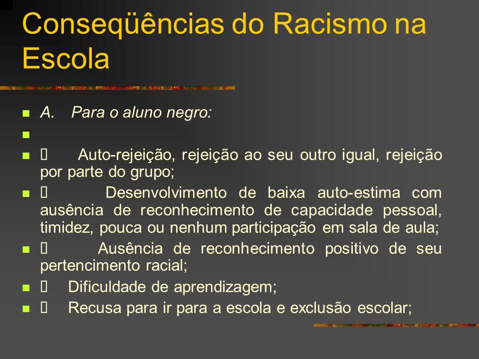 Conseqüências do Racismo na Escola A. Para o aluno negro: Auto-rejeição, rejeição ao seu outro igual, rejeição por parte do grupo; Desenvolvimento de