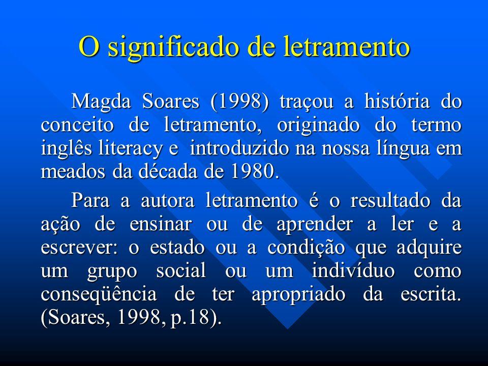 O significado de letramento Magda Soares (1998) traçou a história do conceito de letramento, originado do termo inglês literacy e introduzido na nossa
