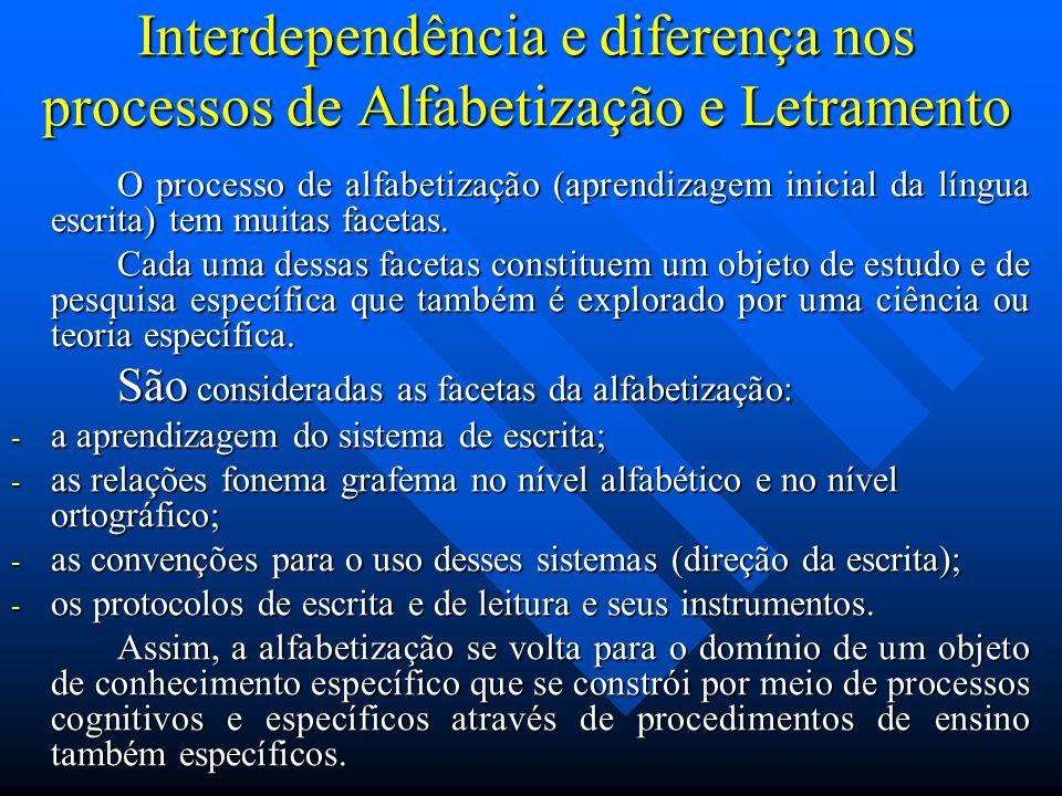 Interdependência e diferença nos processos de Alfabetização e Letramento O processo de alfabetização (aprendizagem inicial da língua escrita) tem muit