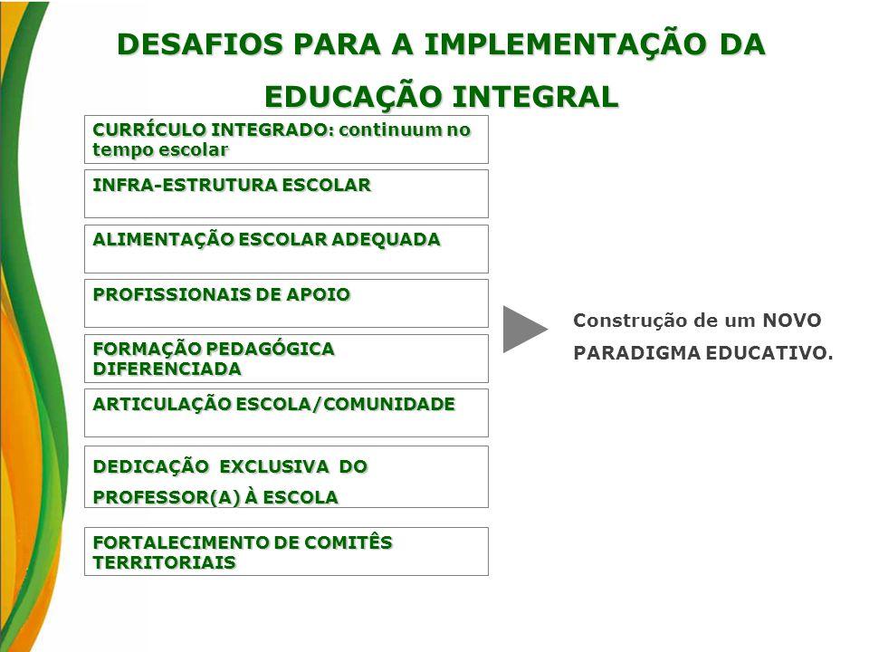 DEDICAÇÃO EXCLUSIVA DO PROFESSOR(A) À ESCOLA DESAFIOS PARA A IMPLEMENTAÇÃO DA EDUCAÇÃO INTEGRAL Construção de um NOVO PARADIGMA EDUCATIVO. INFRA-ESTRU