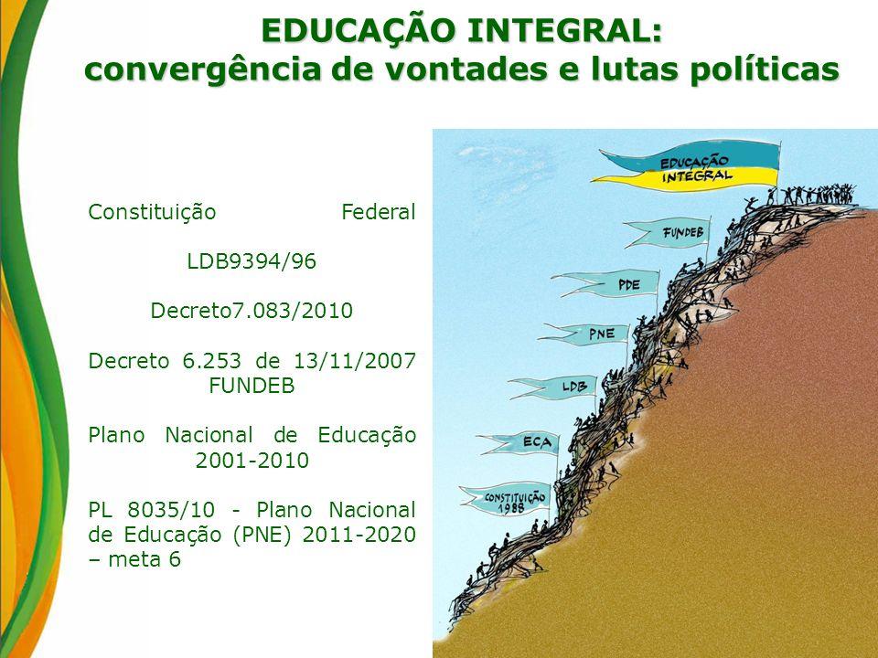 EDUCAÇÃO INTEGRAL: convergência de vontades e lutas políticas Constituição Federal LDB9394/96 Decreto7.083/2010 Decreto 6.253 de 13/11/2007 FUNDEB Pla