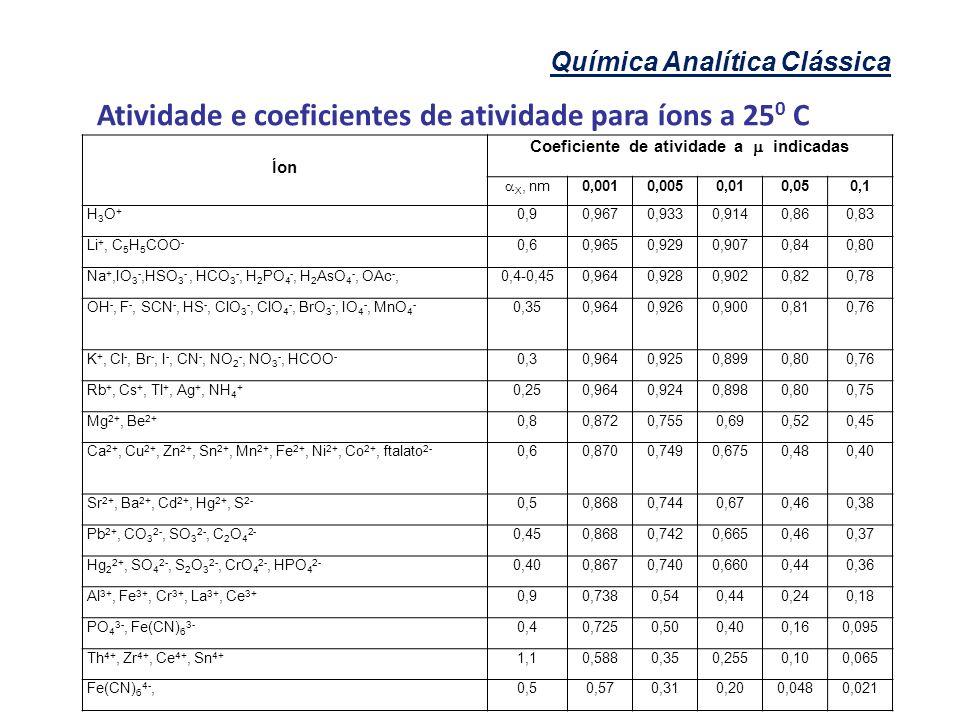 Química Analítica Clássica Íon Coeficiente de atividade a indicadas X, nm 0,0010,0050,010,050,1 H3O+H3O+ 0,90,9670,9330,9140,860,83 Li +, C 5 H 5 COO