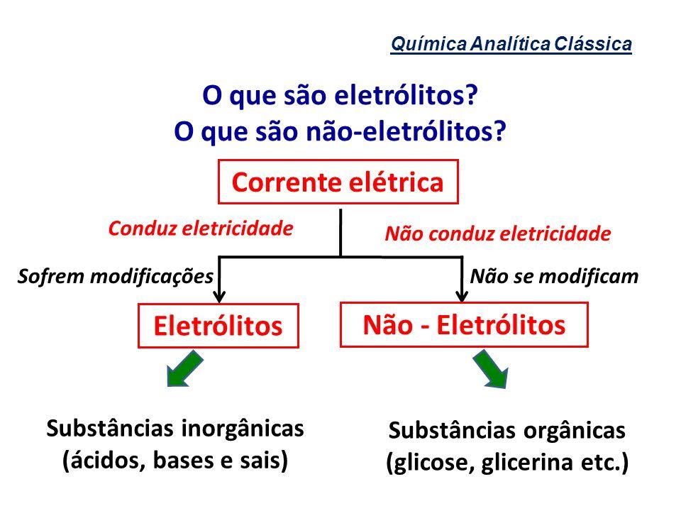 Química Analítica Clássica Corrente elétrica Conduz eletricidade Não conduz eletricidade Sofrem modificações Eletrólitos Não - Eletrólitos Não se modi