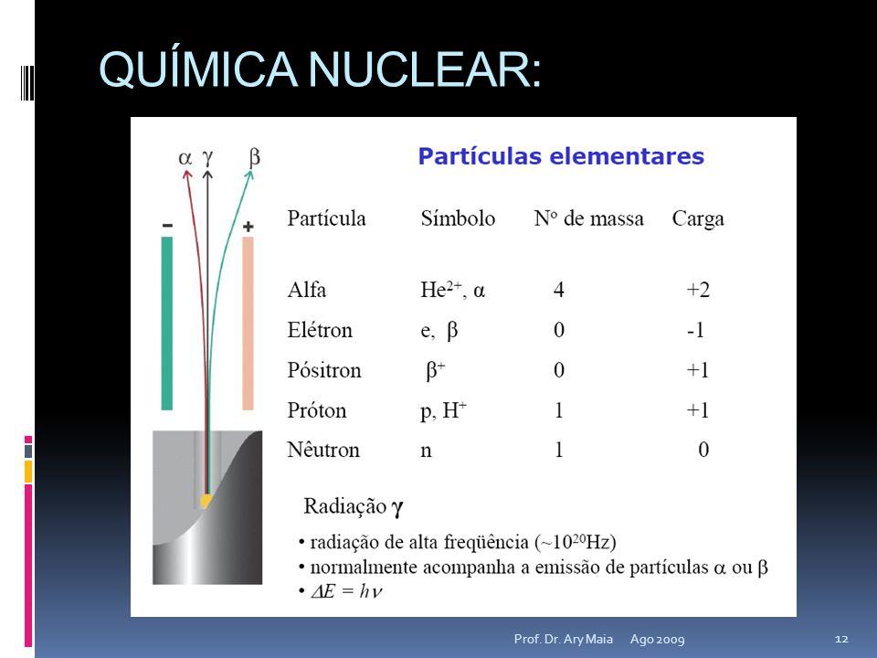 QUÍMICA NUCLEAR: Ago 2009 12 Prof. Dr. Ary Maia