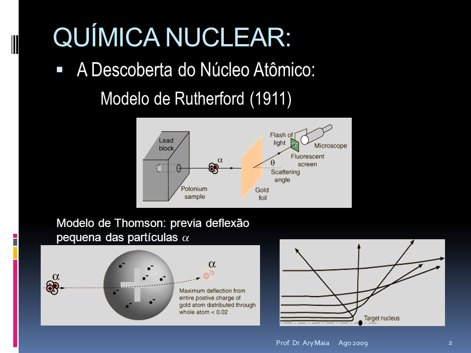 QUÍMICA NUCLEAR: A Descoberta do Núcleo Atômico: Modelo de Rutherford (1911) Modelo de Thomson: previa deflexão pequena das partículas Ago 2009 2 Prof