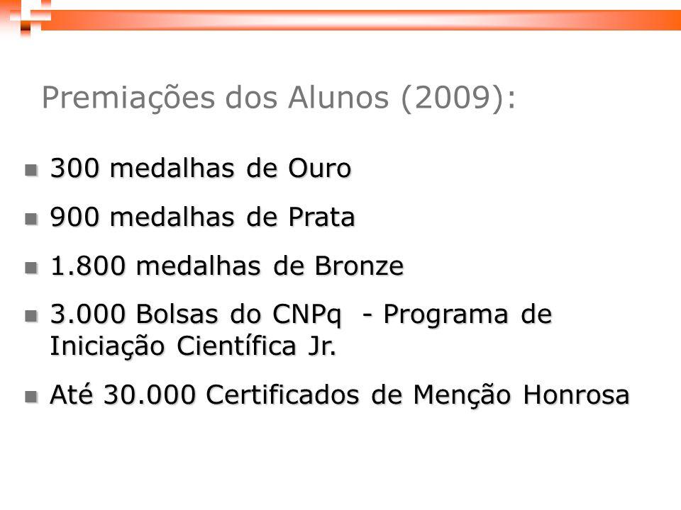 Premiações dos Alunos (2009): 300 medalhas de Ouro 300 medalhas de Ouro 900 medalhas de Prata 900 medalhas de Prata 1.800 medalhas de Bronze 1.800 medalhas de Bronze 3.000 Bolsas do CNPq - Programa de Iniciação Científica Jr.