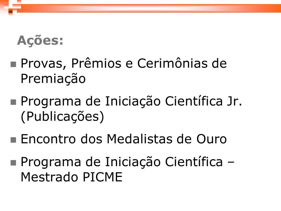 Ações: Provas, Prêmios e Cerimônias de Premiação Programa de Iniciação Científica Jr.