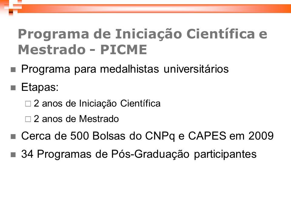 Programa de Iniciação Científica e Mestrado - PICME Programa para medalhistas universitários Etapas: 2 anos de Iniciação Científica 2 anos de Mestrado Cerca de 500 Bolsas do CNPq e CAPES em 2009 34 Programas de Pós-Graduação participantes