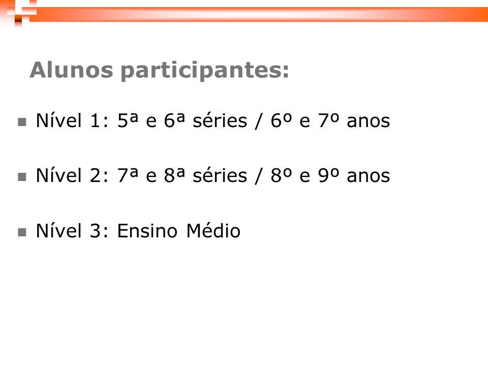 Nível 1: 5ª e 6ª séries / 6º e 7º anos Nível 2: 7ª e 8ª séries / 8º e 9º anos Nível 3: Ensino Médio Alunos participantes: