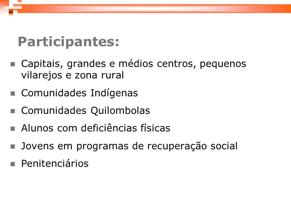 Participantes: Capitais, grandes e médios centros, pequenos vilarejos e zona rural Comunidades Indígenas Comunidades Quilombolas Alunos com deficiências físicas Jovens em programas de recuperação social Penitenciários