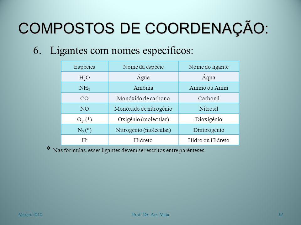 COMPOSTOS DE COORDENAÇÃO: 6.Ligantes com nomes específicos: * Nas formulas, esses ligantes devem ser escritos entre parênteses. Março/201012Prof. Dr.