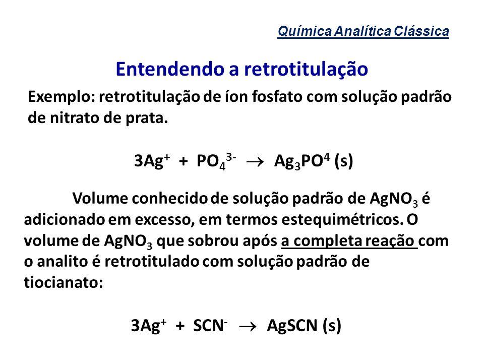 Química Analítica Clássica Entendendo a retrotitulação Volume conhecido de solução padrão de AgNO 3 é adicionado em excesso, em termos estequimétricos