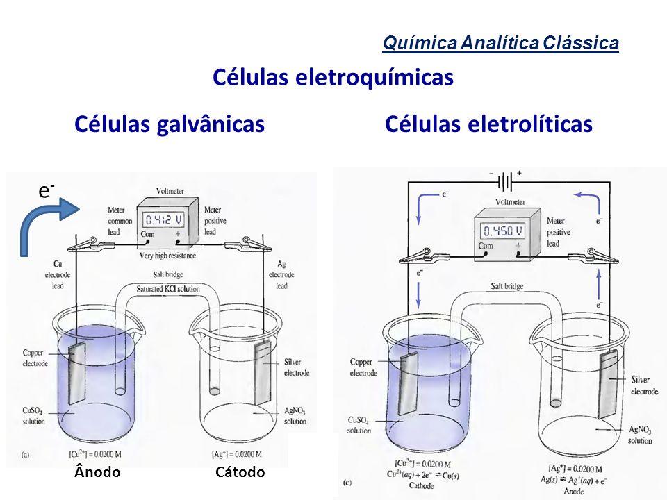 Química Analítica Clássica Células eletroquímicas Células galvânicas Células eletrolíticas Ânodo Cátodo e-e-