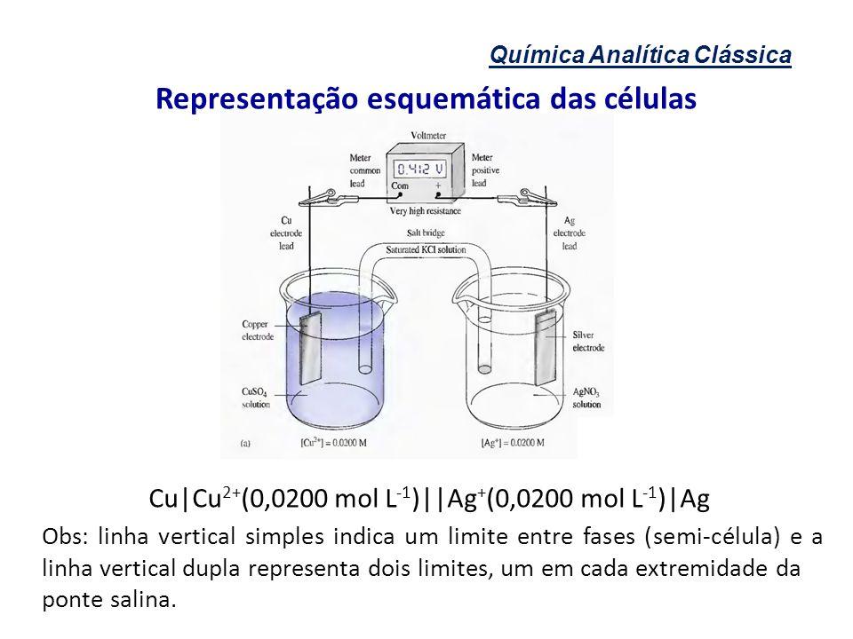 Química Analítica Clássica Representação esquemática das células Cu|Cu 2+ (0,0200 mol L -1 )||Ag + (0,0200 mol L -1 )|Ag Obs: linha vertical simples i