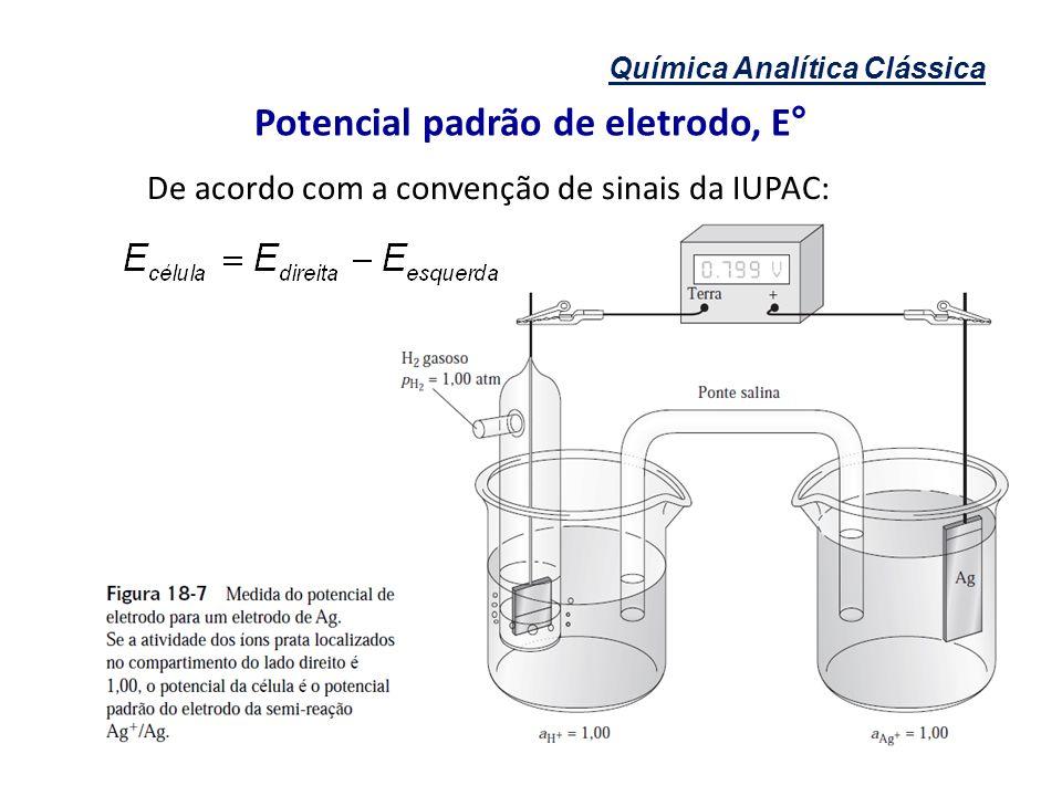 Química Analítica Clássica Potencial padrão de eletrodo, E° De acordo com a convenção de sinais da IUPAC: