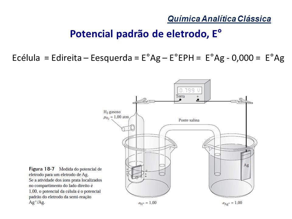 Química Analítica Clássica Potencial padrão de eletrodo, E° Ecélula = Edireita – Eesquerda = E°Ag – E°EPH = E°Ag - 0,000 = E°Ag
