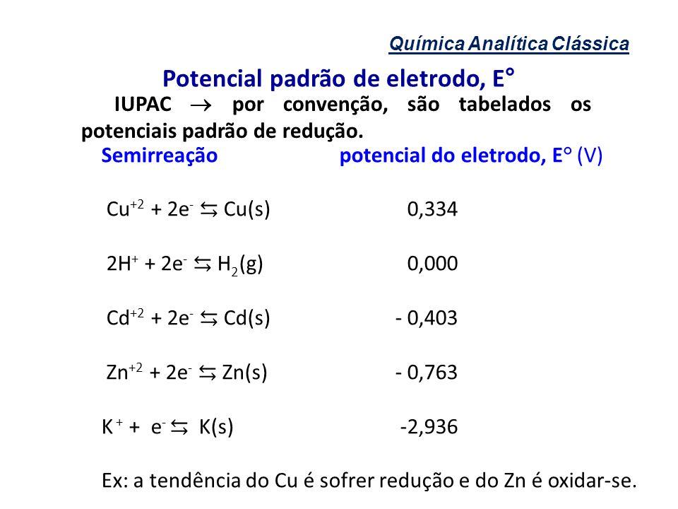 Química Analítica Clássica IUPAC por convenção, são tabelados os potenciais padrão de redução. Semirreaçãopotencial do eletrodo, E° (V) Cu +2 + 2e - C